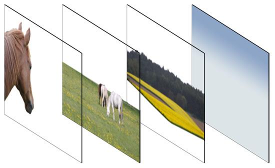 Vier Ebenen ergeben das komplette Bild